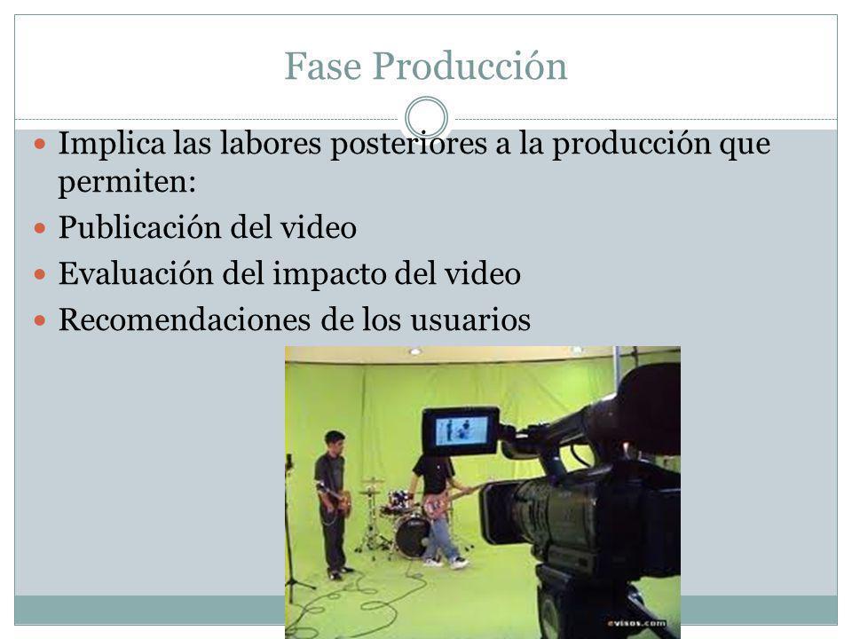 Fase Producción Implica las labores posteriores a la producción que permiten: Publicación del video.