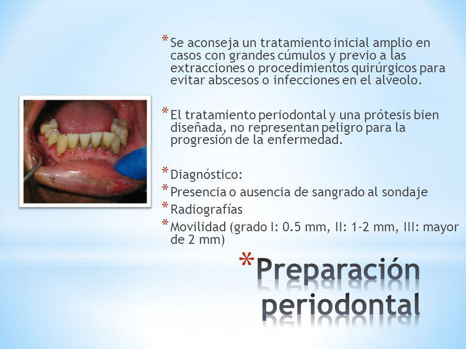 Preparación periodontal