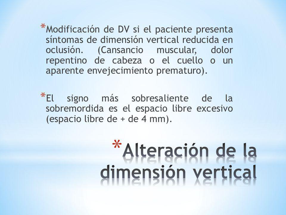 Alteración de la dimensión vertical