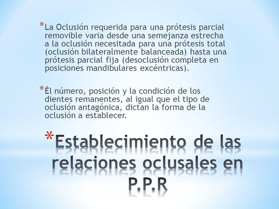Establecimiento de las relaciones oclusales en P.P.R