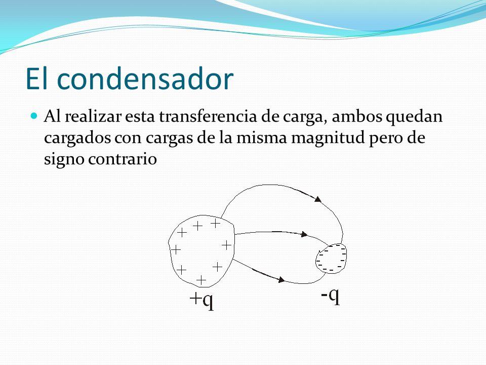 El condensador Al realizar esta transferencia de carga, ambos quedan cargados con cargas de la misma magnitud pero de signo contrario.