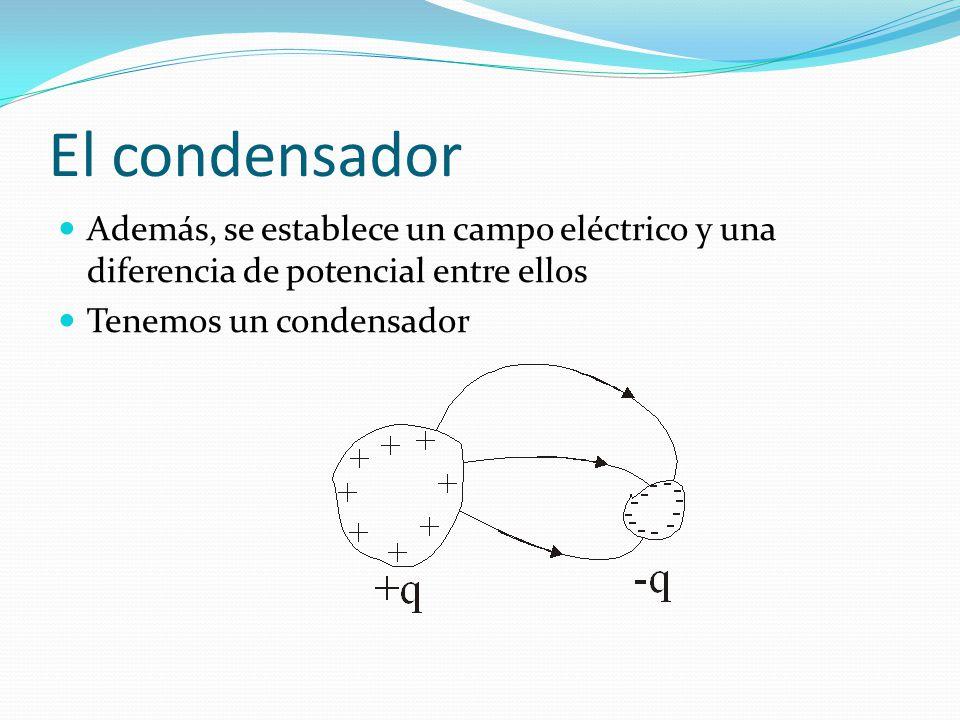 El condensador Además, se establece un campo eléctrico y una diferencia de potencial entre ellos.