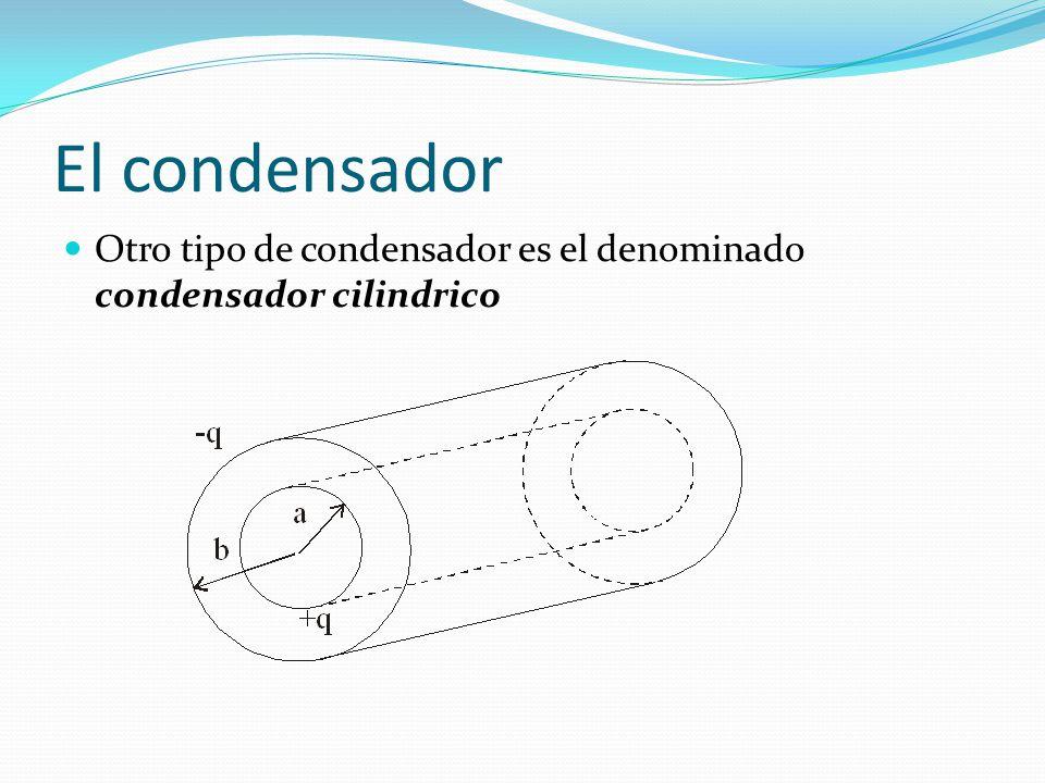 El condensador Otro tipo de condensador es el denominado condensador cilindrico