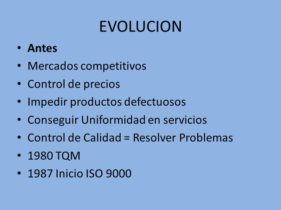 EVOLUCION Antes Mercados competitivos Control de precios