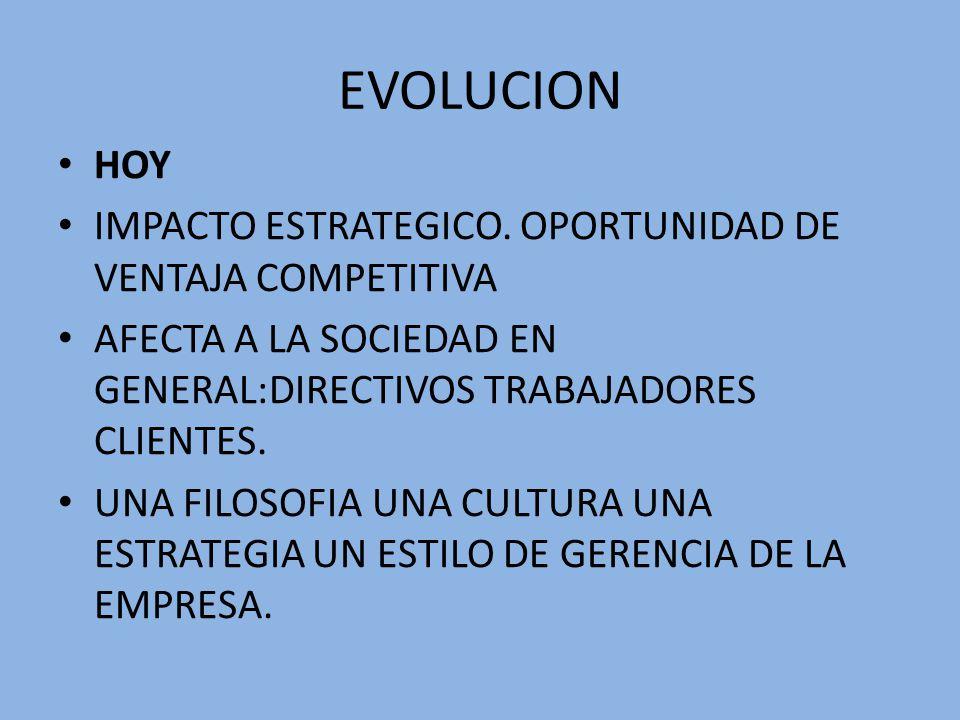 EVOLUCION HOY IMPACTO ESTRATEGICO. OPORTUNIDAD DE VENTAJA COMPETITIVA