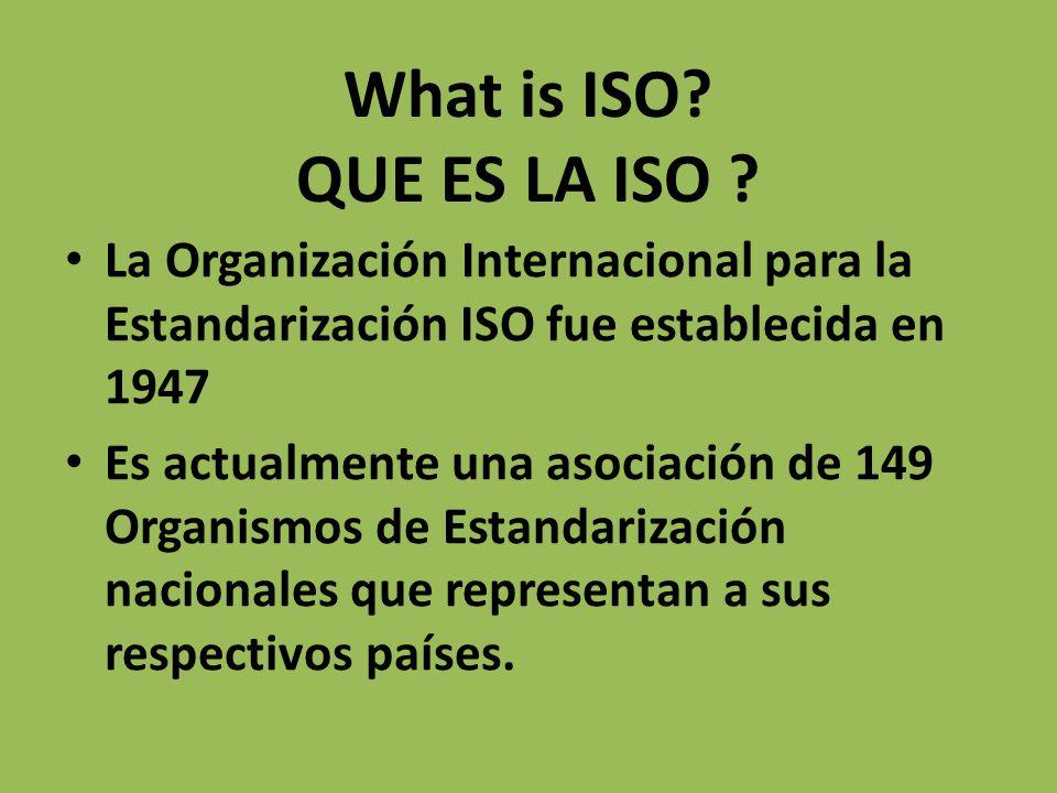 What is ISO QUE ES LA ISO La Organización Internacional para la Estandarización ISO fue establecida en 1947.