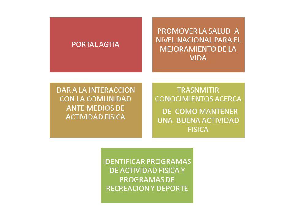 PROMOVER LA SALUD A NIVEL NACIONAL PARA EL MEJORAMIENTO DE LA VIDA