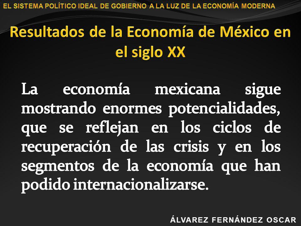 Resultados de la Economía de México en el siglo XX