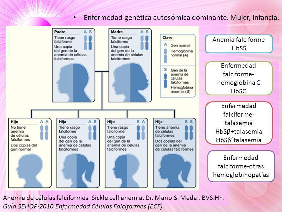Enfermedad genética autosómica dominante. Mujer, infancia.