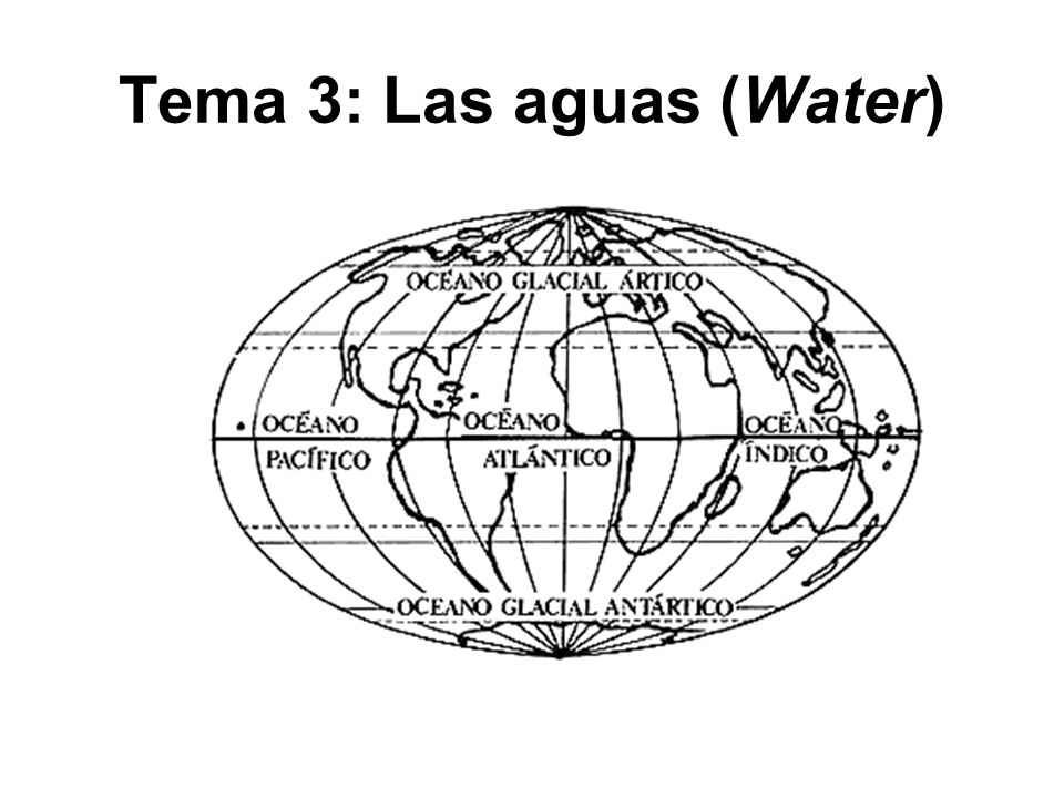 Tema 3: Las aguas (Water)