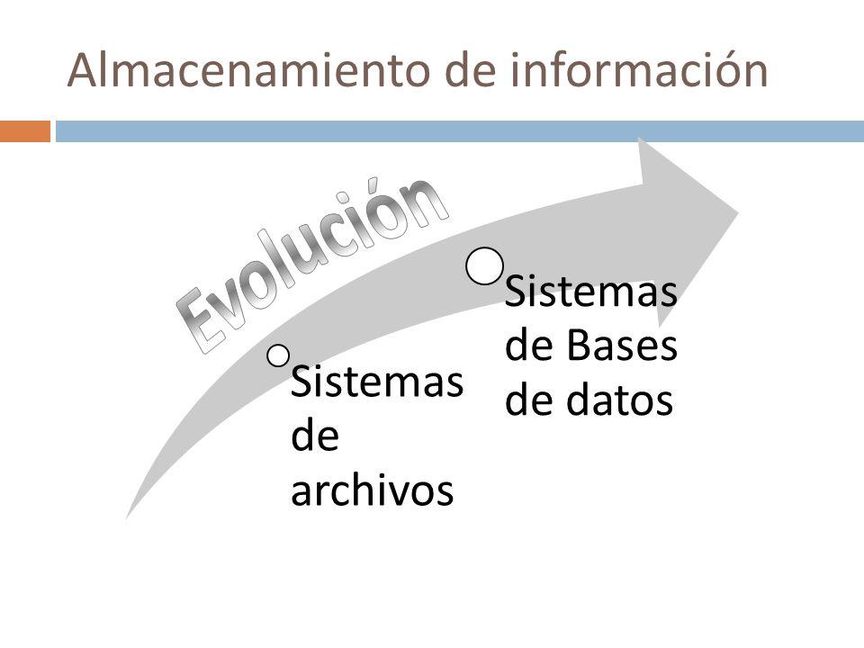 Almacenamiento de información