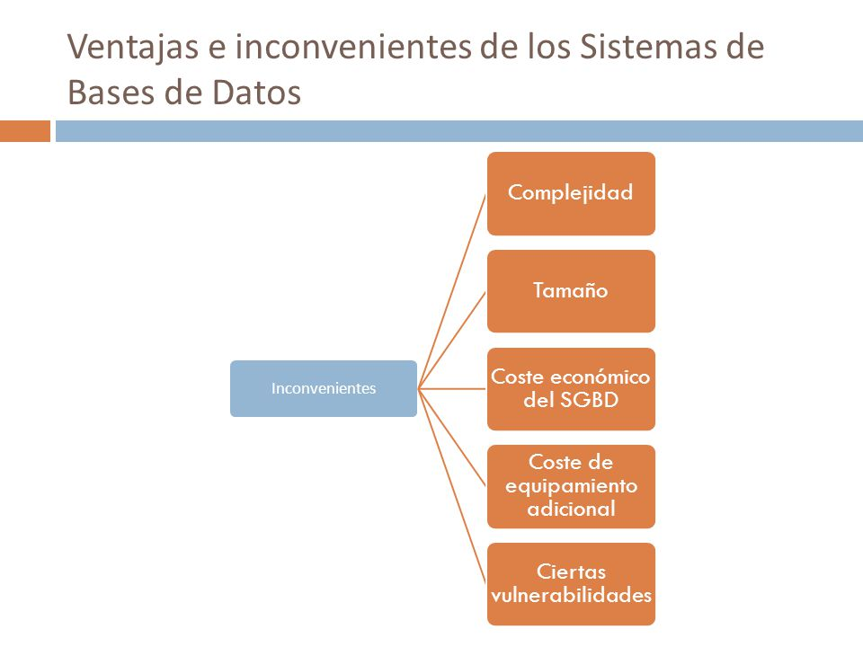 Ventajas e inconvenientes de los Sistemas de Bases de Datos