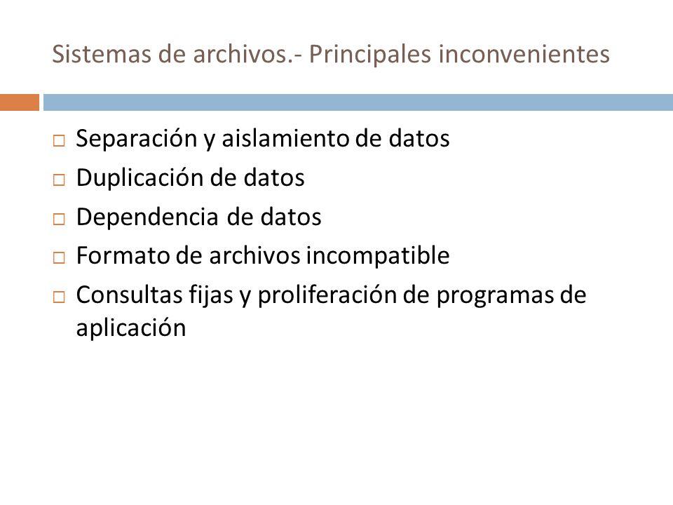 Sistemas de archivos.- Principales inconvenientes