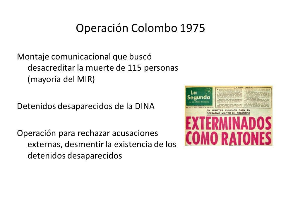 Operación Colombo 1975
