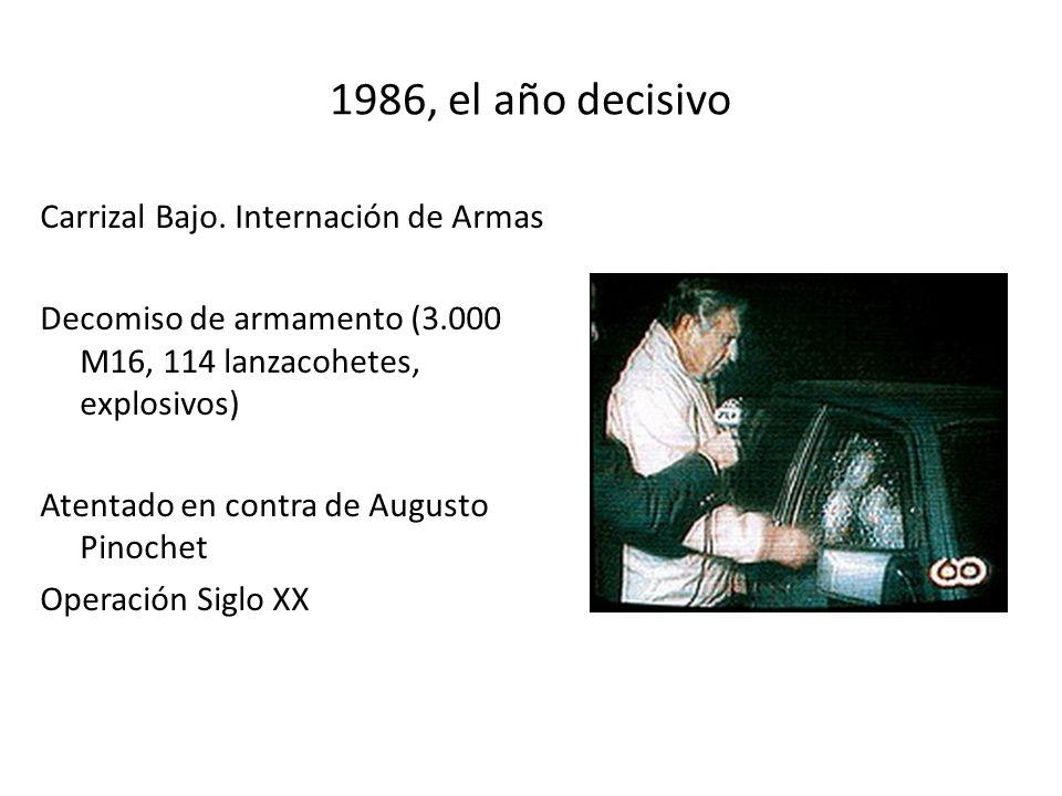 1986, el año decisivo