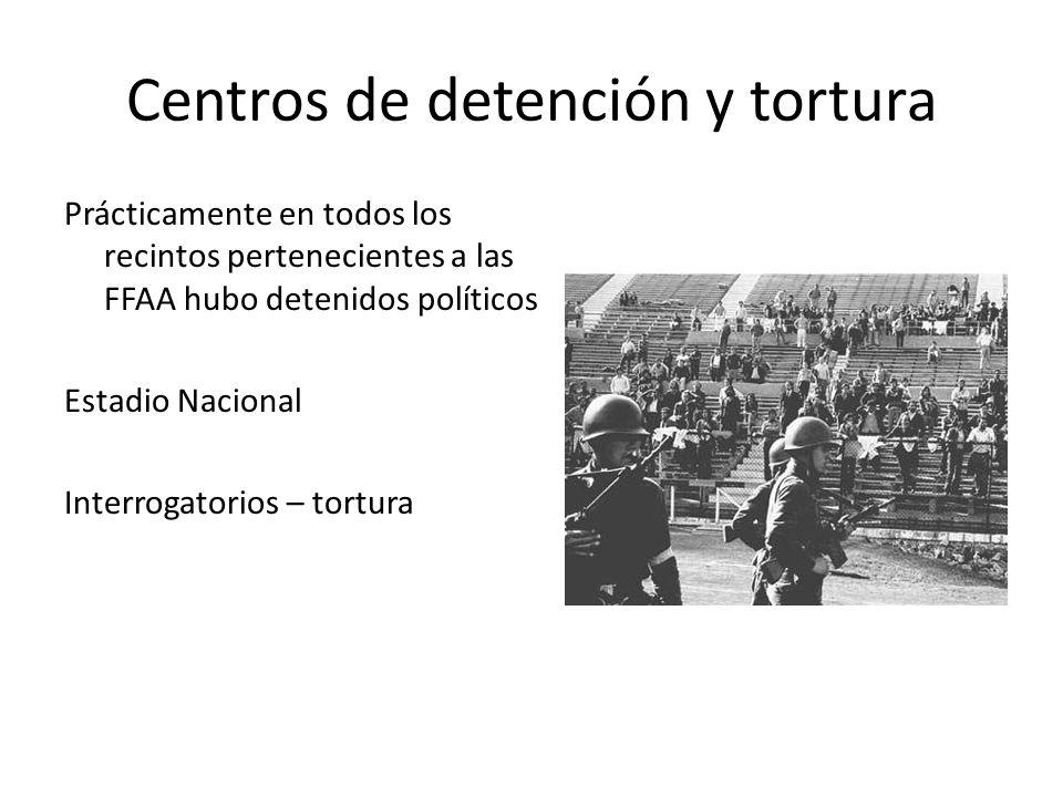 Centros de detención y tortura
