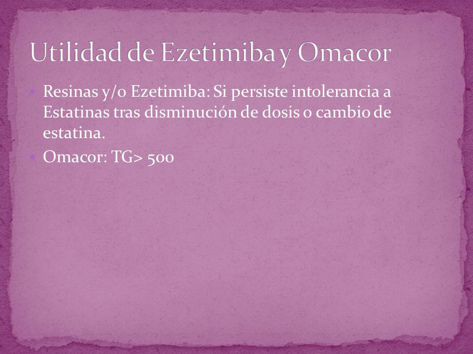 Utilidad de Ezetimiba y Omacor