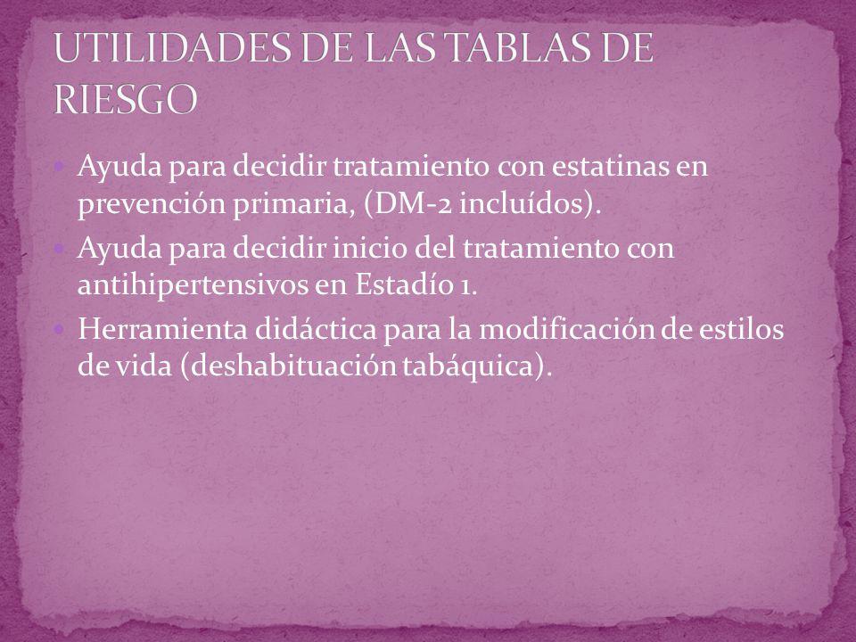 UTILIDADES DE LAS TABLAS DE RIESGO
