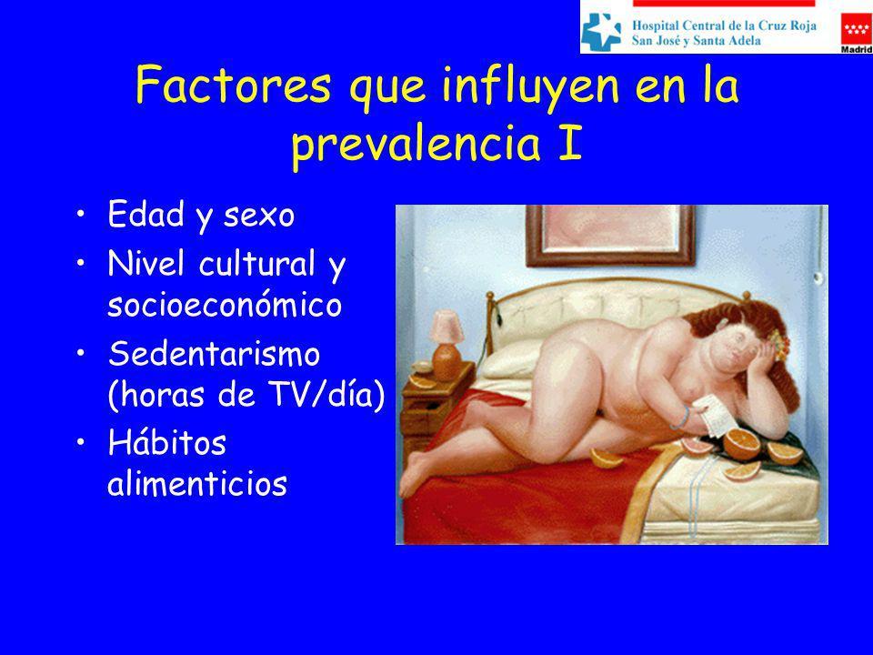 Factores que influyen en la prevalencia I
