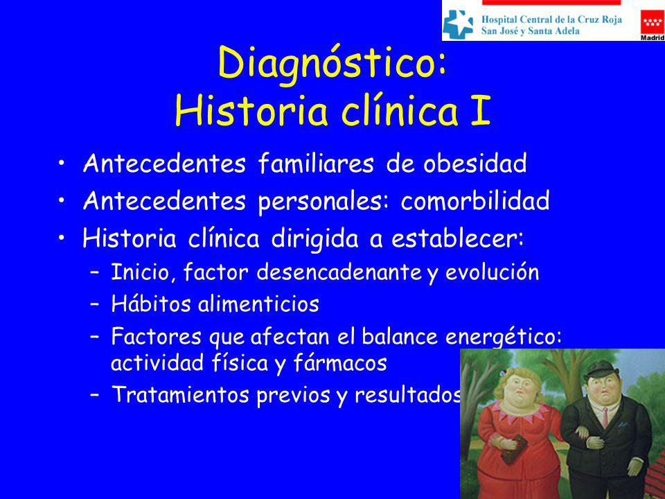 Diagnóstico: Historia clínica I