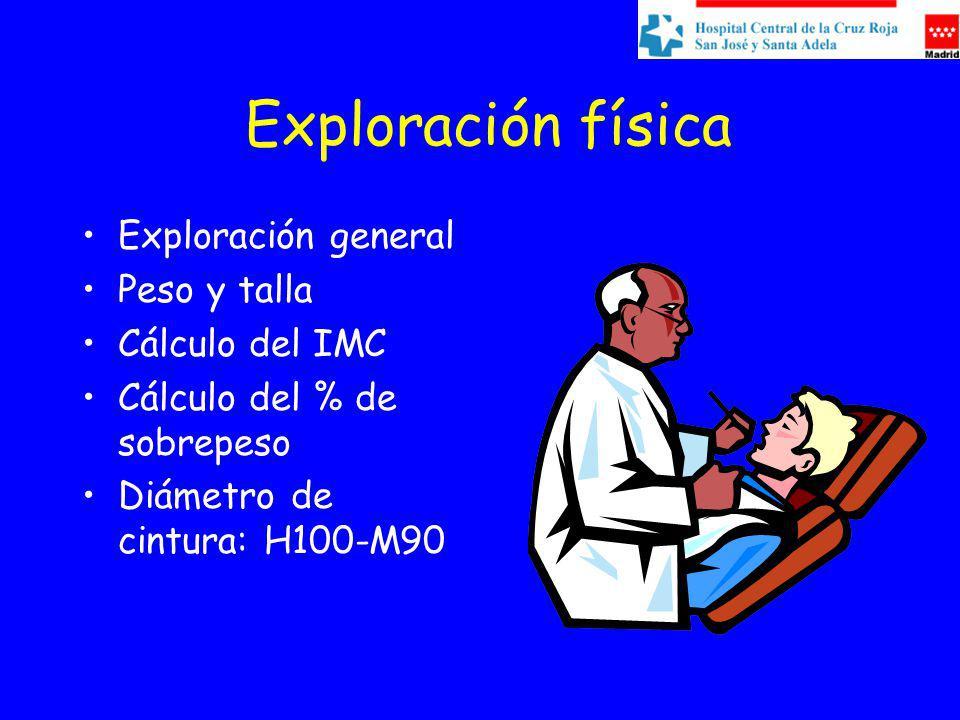 Exploración física Exploración general Peso y talla Cálculo del IMC