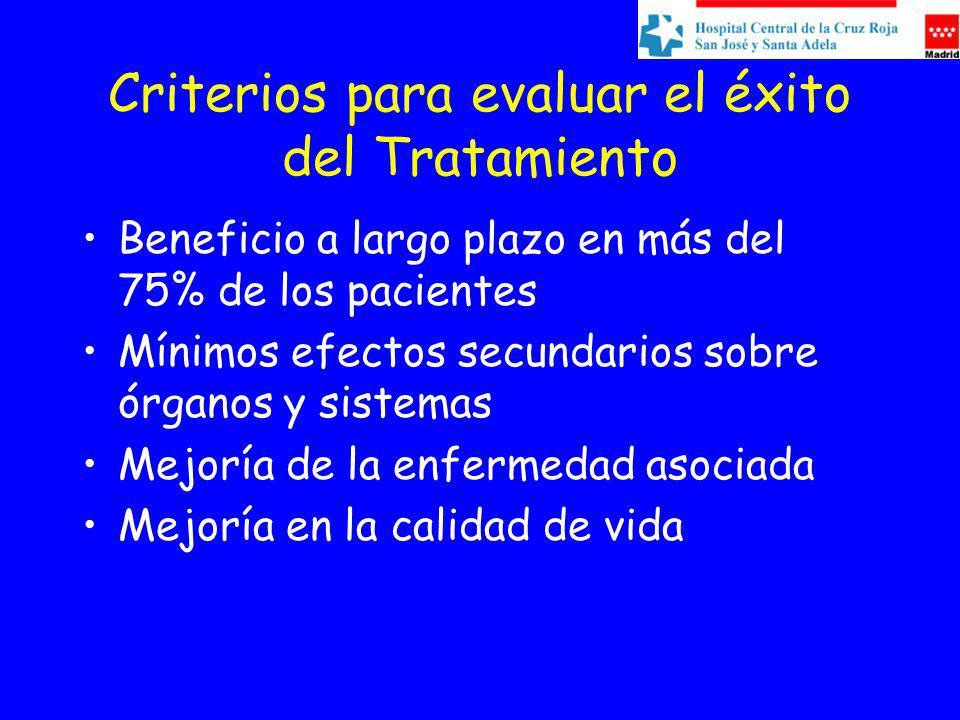 Criterios para evaluar el éxito del Tratamiento