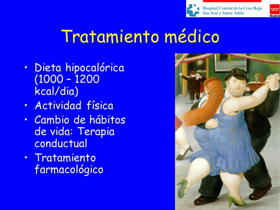 Tratamiento médico Dieta hipocalórica (1000 – 1200 kcal/dia)