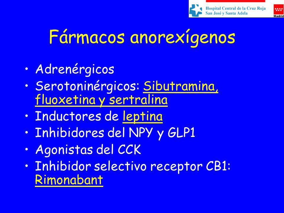 Fármacos anorexígenos