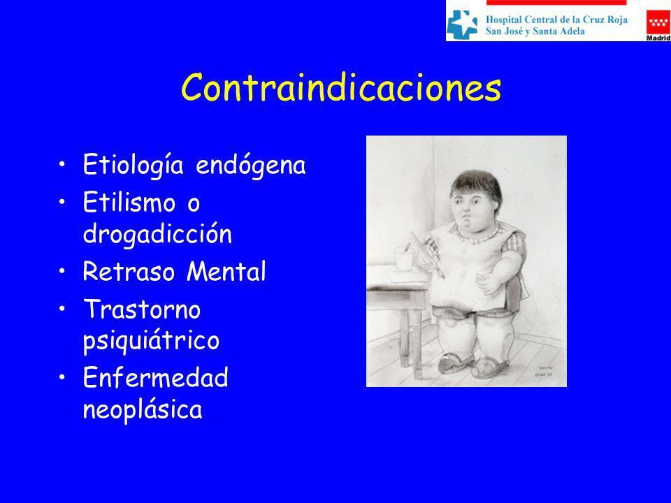 Contraindicaciones Etiología endógena Etilismo o drogadicción