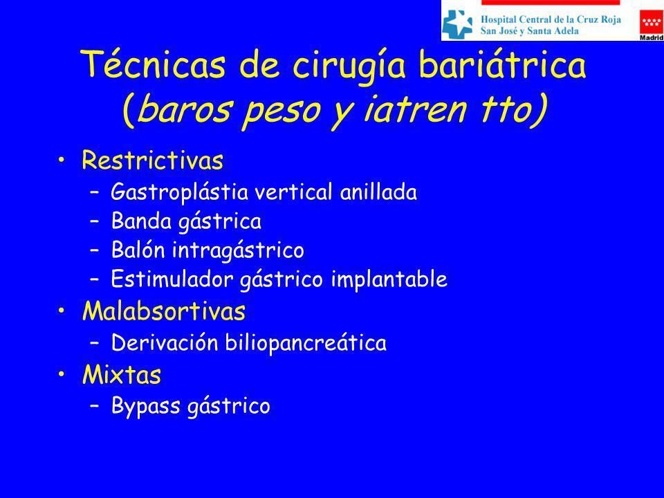 Técnicas de cirugía bariátrica (baros peso y iatren tto)