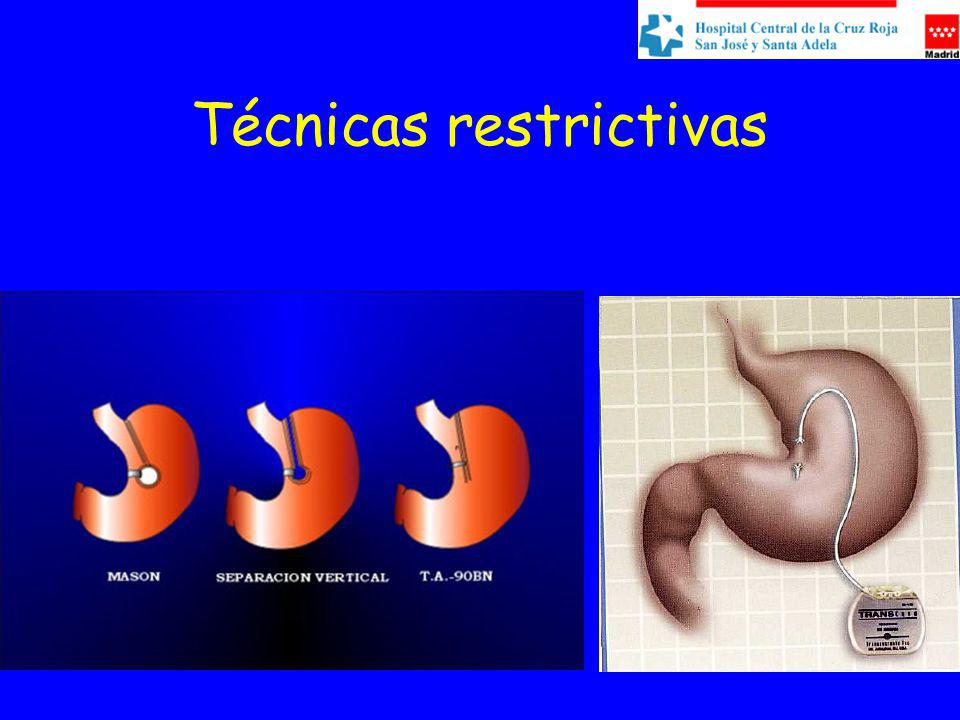 Técnicas restrictivas