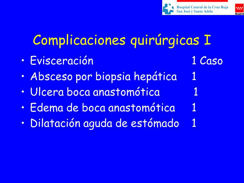 Complicaciones quirúrgicas I