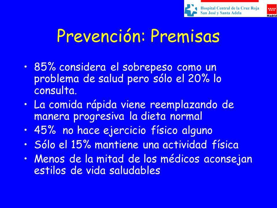 Prevención: Premisas 85% considera el sobrepeso como un problema de salud pero sólo el 20% lo consulta.