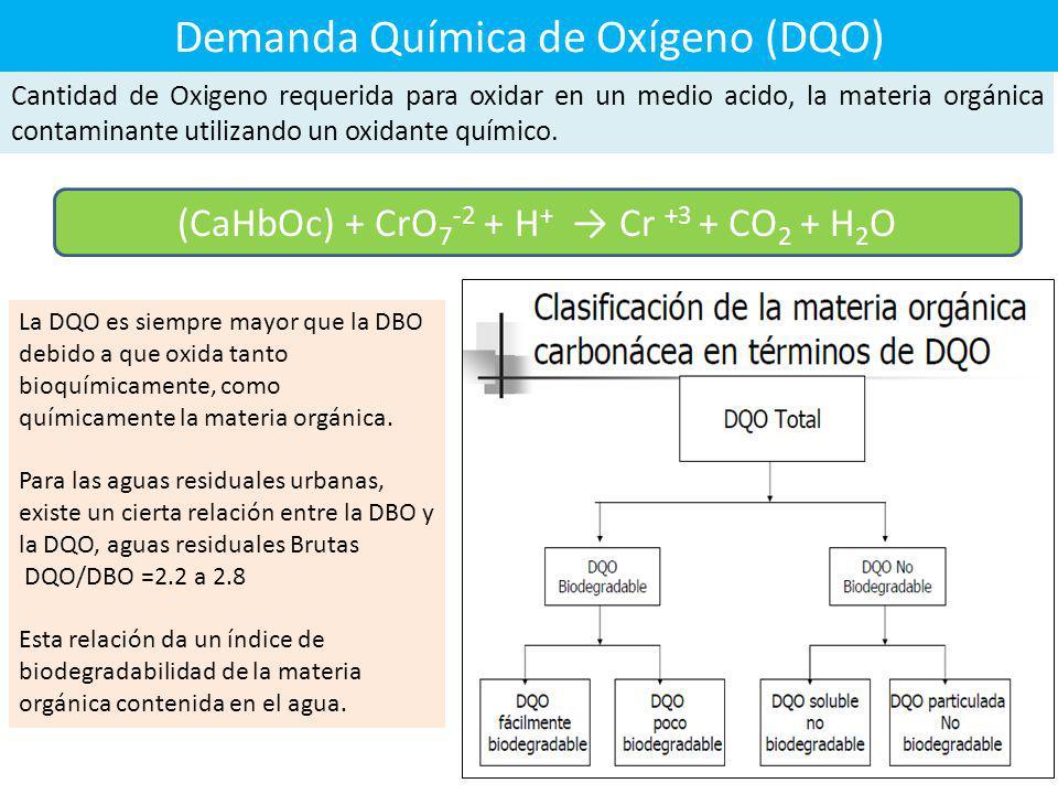 Demanda Química de Oxígeno (DQO)