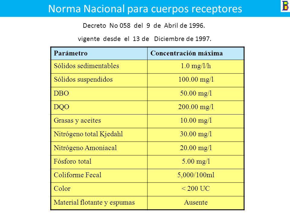 Norma Nacional para cuerpos receptores