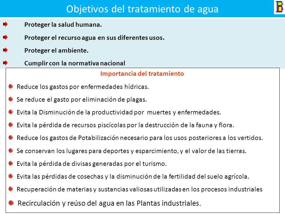 Objetivos del tratamiento de agua