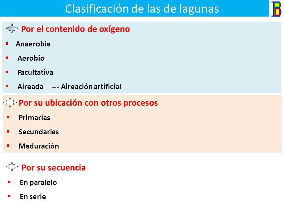 Clasificación de las de lagunas