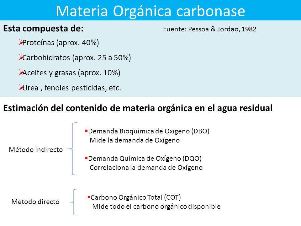 Materia Orgánica carbonase
