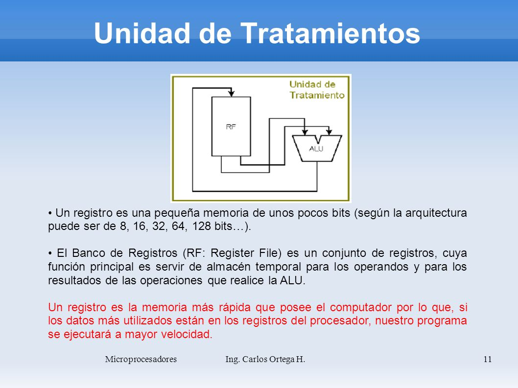 Tema microprocesadores ppt video online descargar for Arquitectura 128 bits