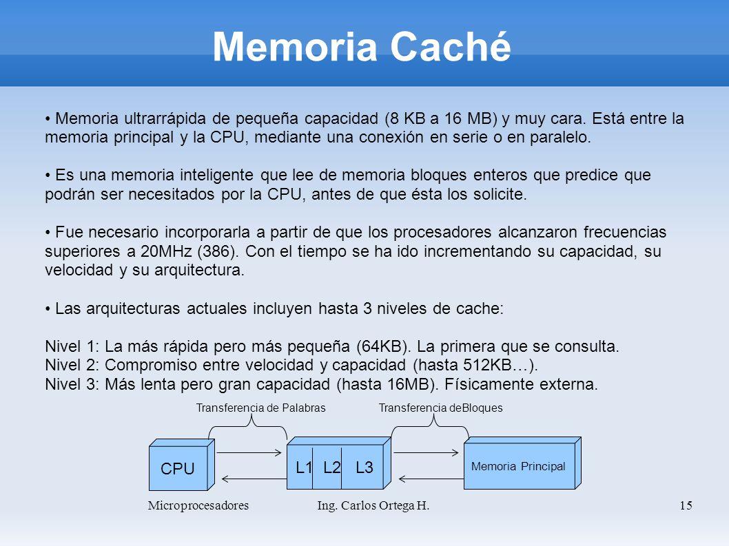 Microprocesadores Ing. Carlos Ortega H.