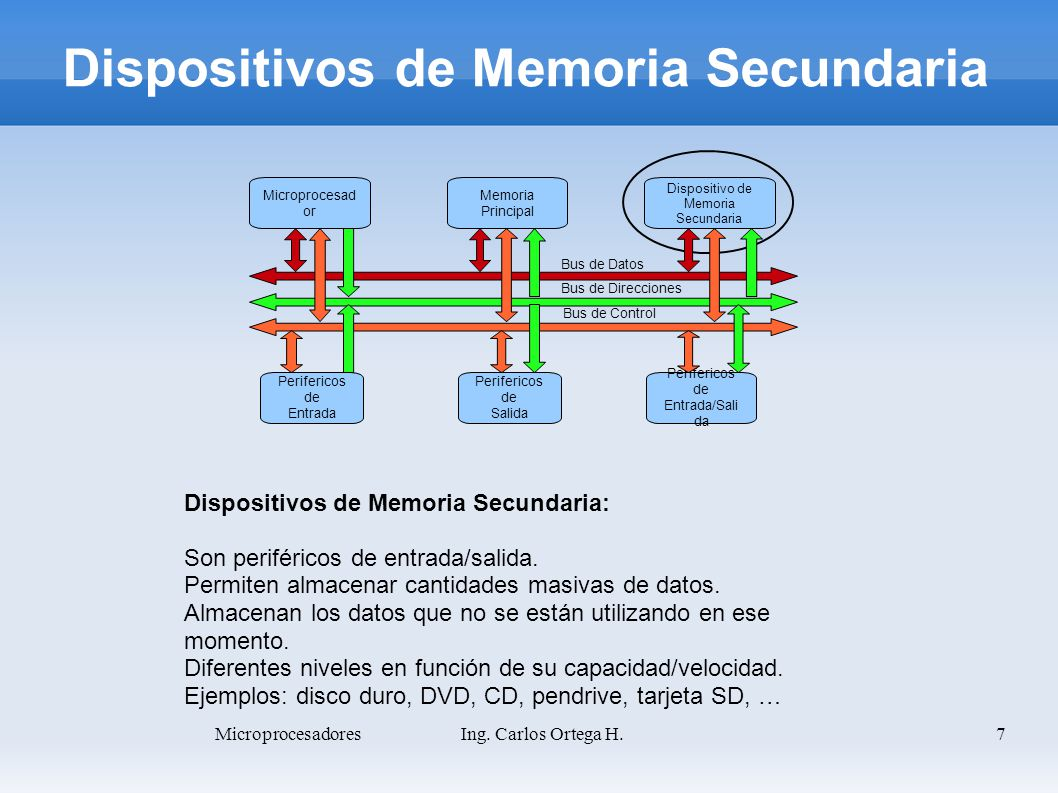 Dispositivos de Memoria Secundaria