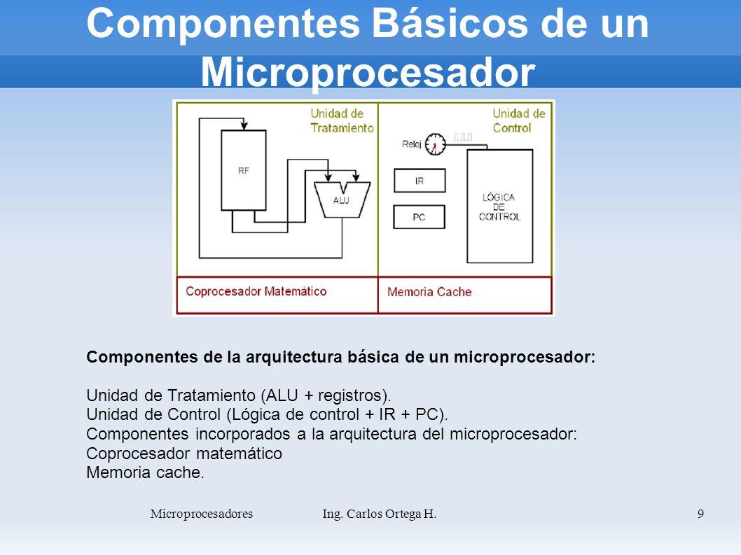 Componentes Básicos de un Microprocesador