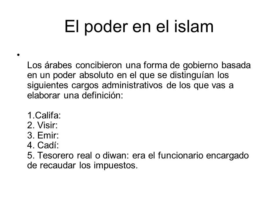 El poder en el islam
