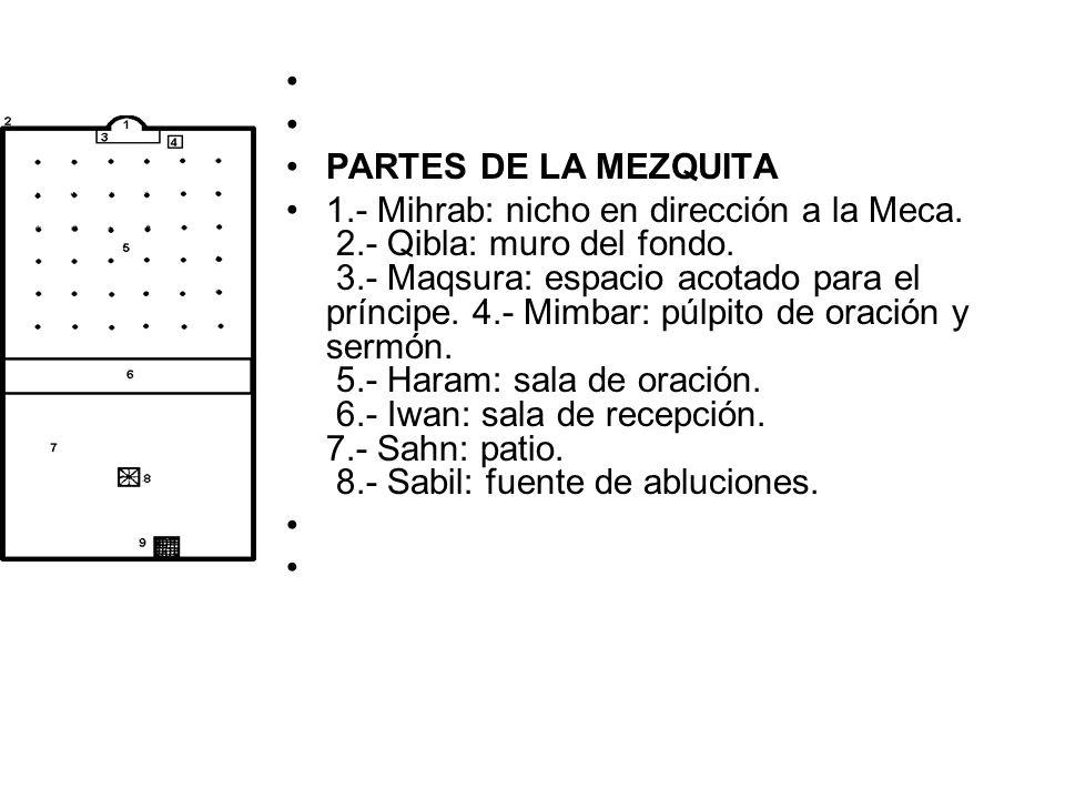 PARTES DE LA MEZQUITA.