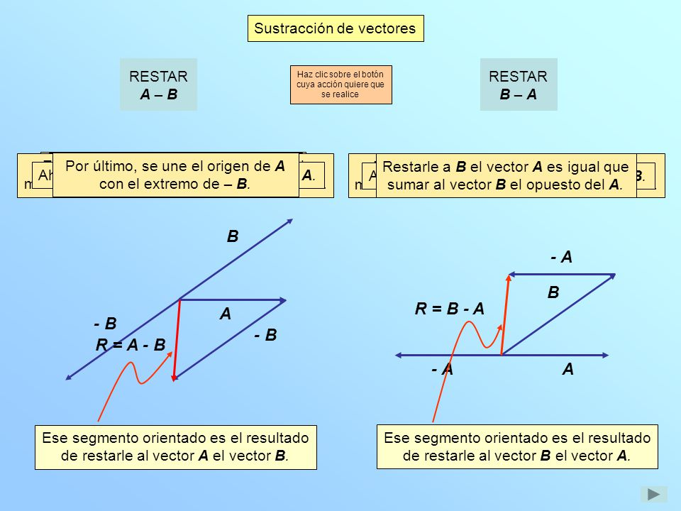 B - A B R = B - A A - B - B R = A - B - A A Sustracción de vectores