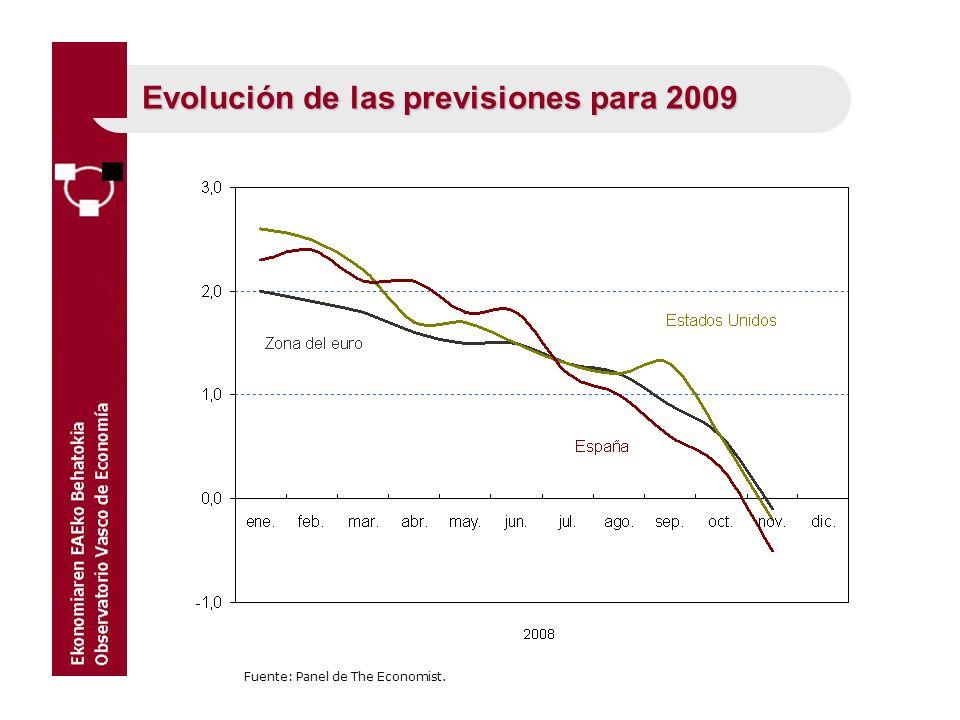 Evolución de las previsiones para 2009