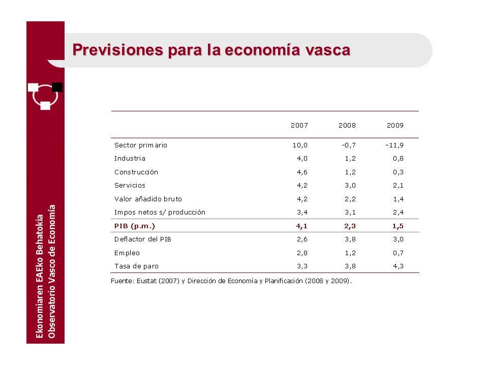 Previsiones para la economía vasca