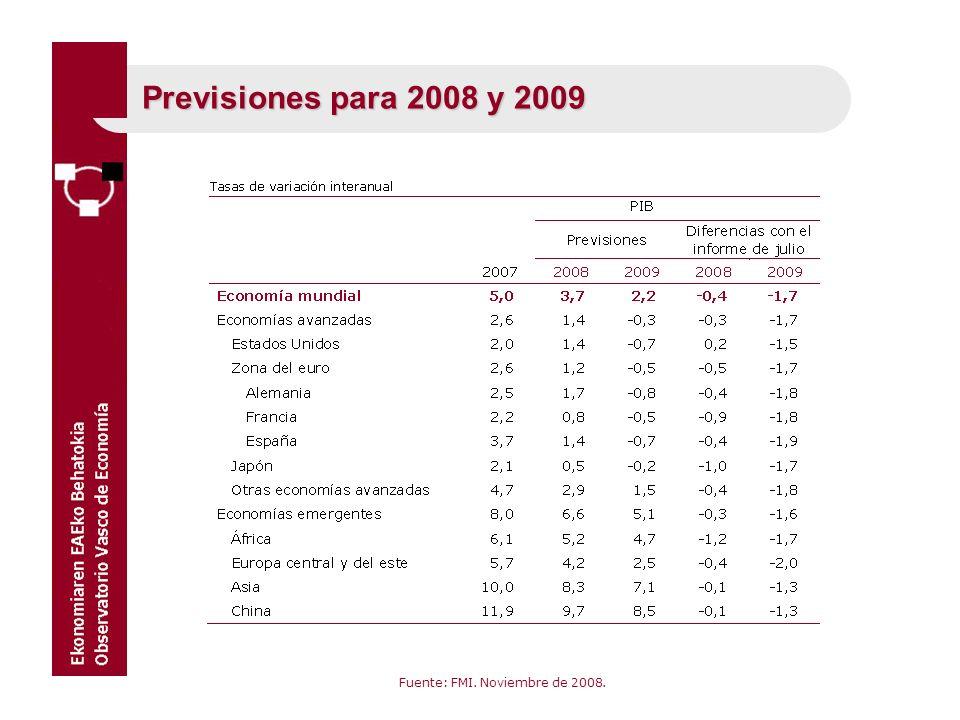 Previsiones para 2008 y 2009 Fuente: FMI. Noviembre de 2008.