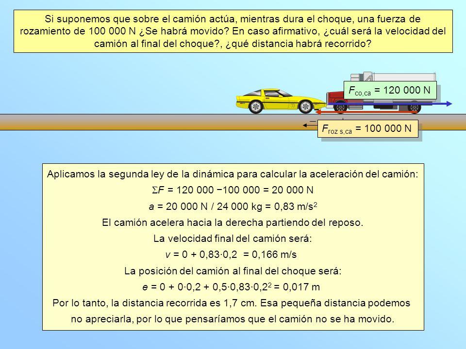 Si suponemos que sobre el camión actúa, mientras dura el choque, una fuerza de rozamiento de 100 000 N ¿Se habrá movido En caso afirmativo, ¿cuál será la velocidad del camión al final del choque , ¿qué distancia habrá recorrido