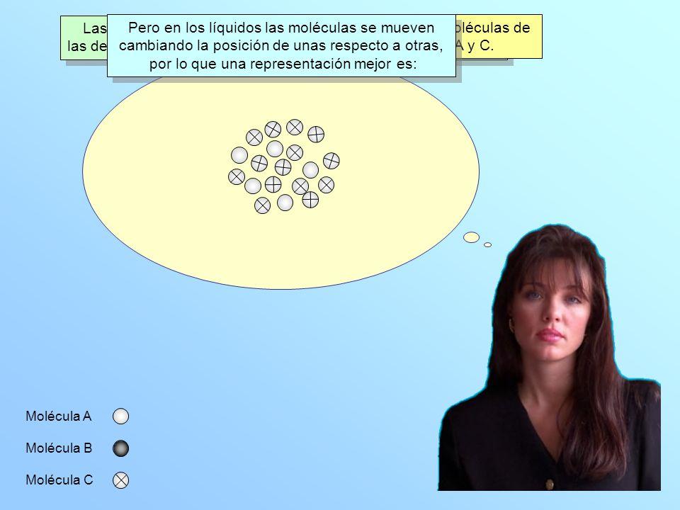 Las moléculas están próximas y distribuidas uniformemente
